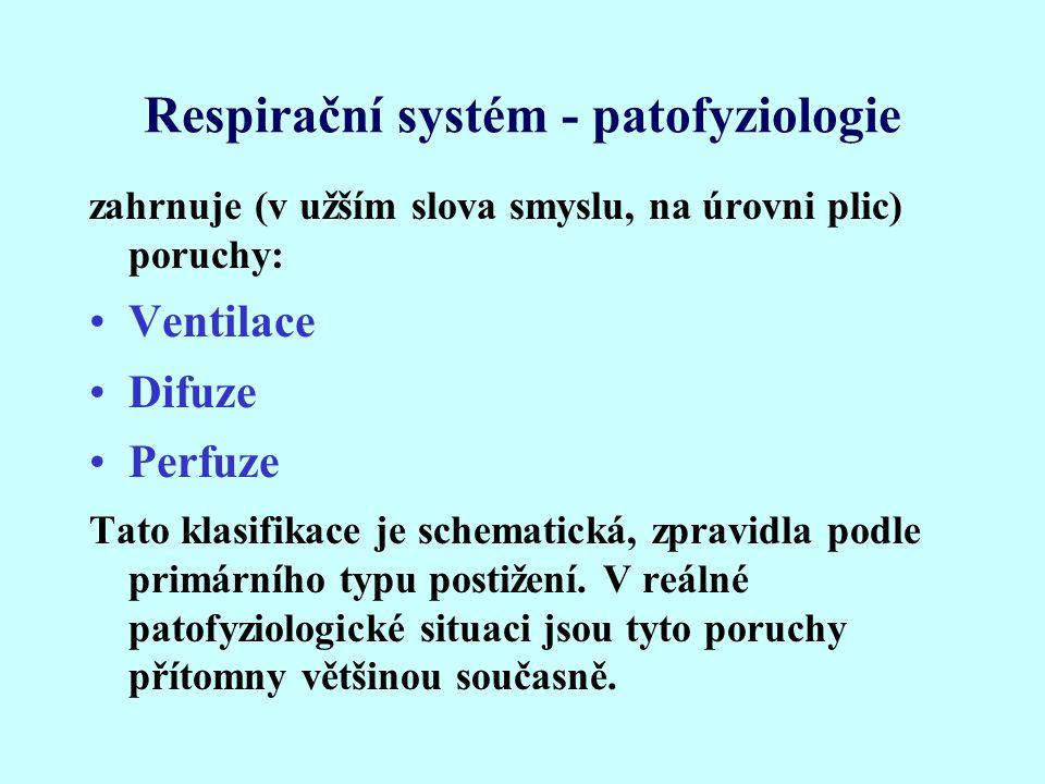 Spirometrie u restrikčních poruch Statické plicní objemy ↓ –reziduální objemy ↓ RV, ↓ FRC, ↓ TLC Dynamické ventilační parametry ± ↕ –objemy při usilovném výdechu ↓ FEV1, ± ↑ FEV1/FVC (%), norma 80 %, FVC ↓ –průtoky (rychlosti) ↓ PEF, ↓ MEF 50%, ↓ MEF 75%, ↓ MEF 25% ±↑ FEF 25-50%