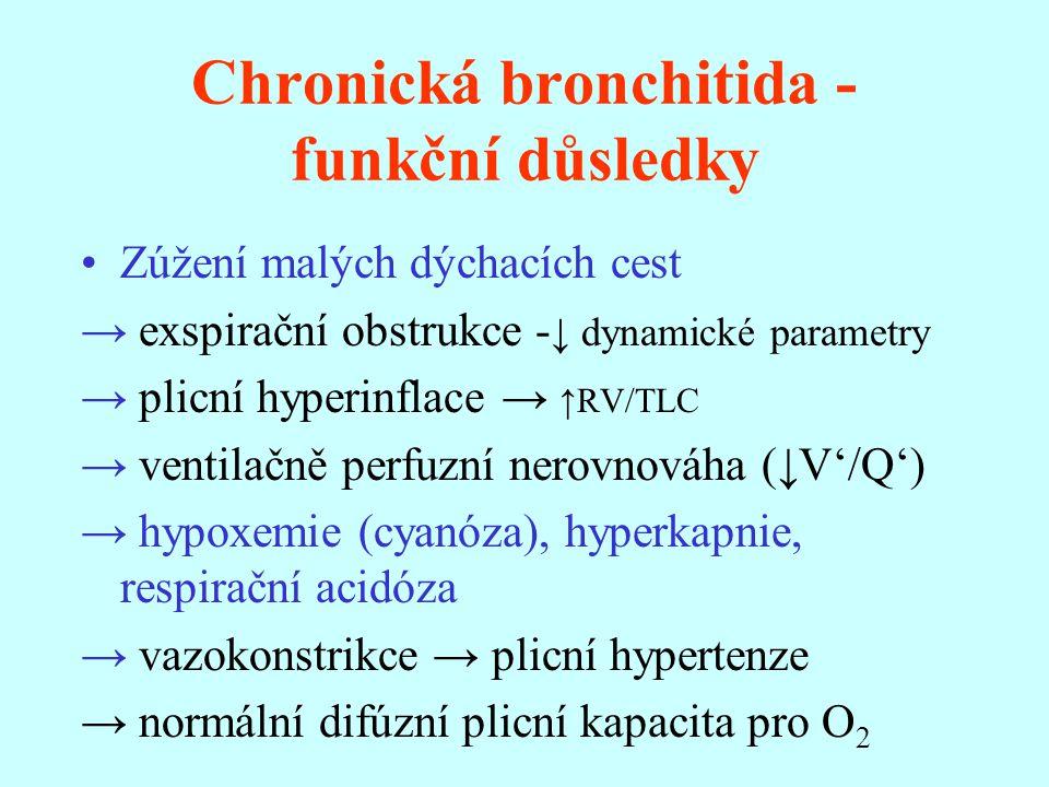 Chronická bronchitida - funkční důsledky Zúžení malých dýchacích cest → exspirační obstrukce - ↓ dynamické parametry → plicní hyperinflace → ↑RV/TLC →