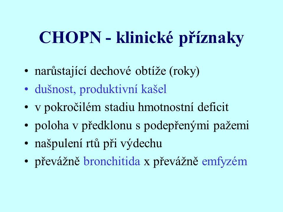 CHOPN - klinické příznaky narůstající dechové obtíže (roky) dušnost, produktivní kašel v pokročilém stadiu hmotnostní deficit poloha v předklonu s pod
