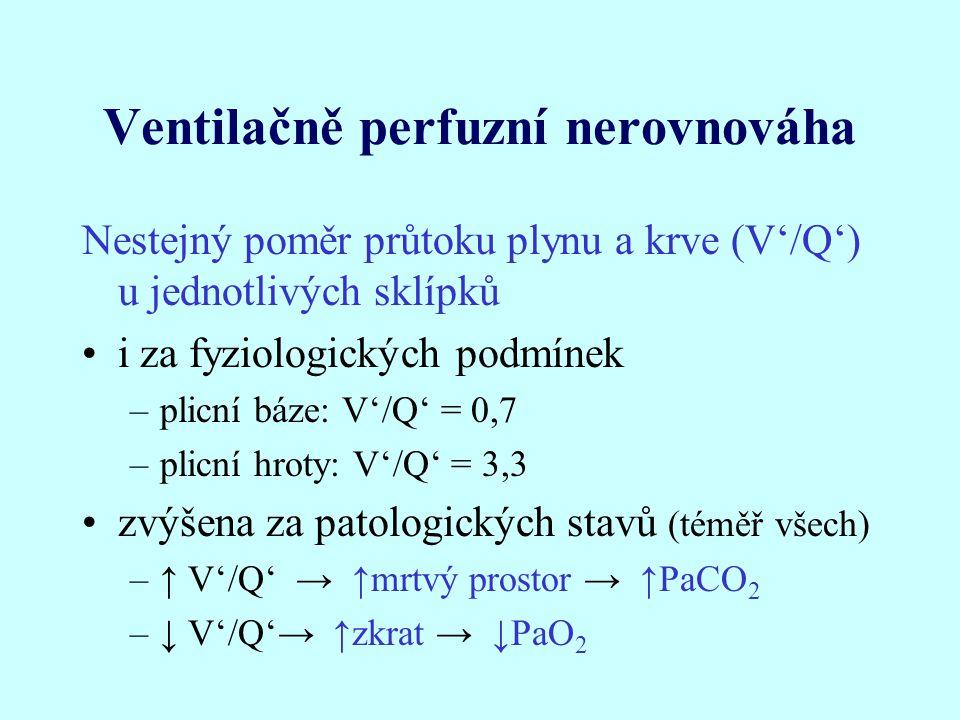Pleurální výpotek tekutina uvnitř pleurálního prostoru – důsledek lokálního nebo systémového onemocnění na základě koncentrace bílkovin a LD se dělí: - transsudát – např.