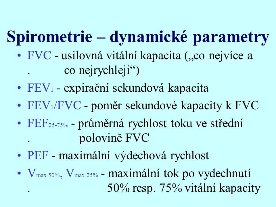 """Spirometrie – dynamické parametry FVC - usilovná vitální kapacita (""""co nejvíce a. co nejrychleji"""") FEV 1 - expirační sekundová kapacita FEV 1 /FVC - p"""