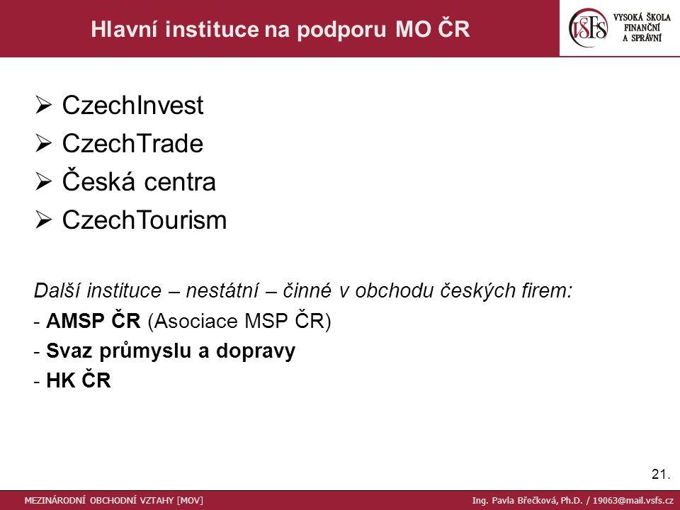 21. Hlavní instituce na podporu MO ČR MEZINÁRODNÍ OBCHODNÍ VZTAHY [MOV] Ing.