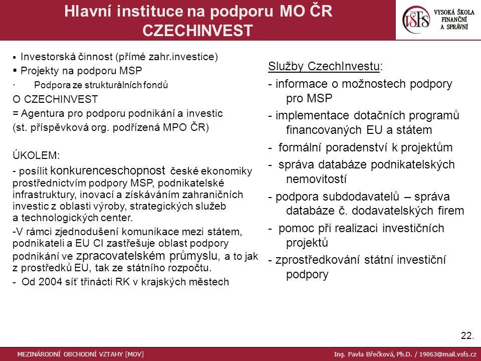 22. Hlavní instituce na podporu MO ČR CZECHINVEST MEZINÁRODNÍ OBCHODNÍ VZTAHY [MOV] Ing.
