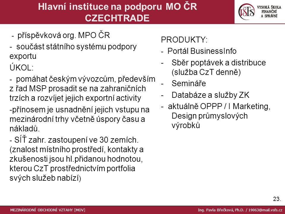23. Hlavní instituce na podporu MO ČR CZECHTRADE MEZINÁRODNÍ OBCHODNÍ VZTAHY [MOV] Ing.