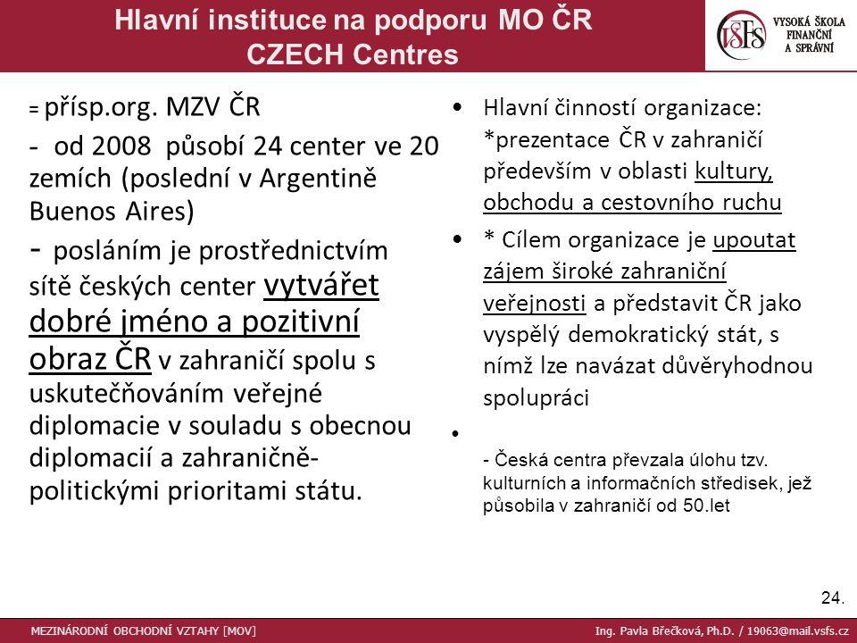 24. Hlavní instituce na podporu MO ČR CZECH Centres MEZINÁRODNÍ OBCHODNÍ VZTAHY [MOV] Ing.