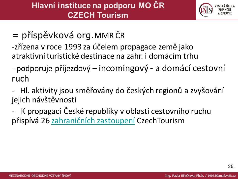 25. Hlavní instituce na podporu MO ČR CZECH Tourism MEZINÁRODNÍ OBCHODNÍ VZTAHY [MOV] Ing.