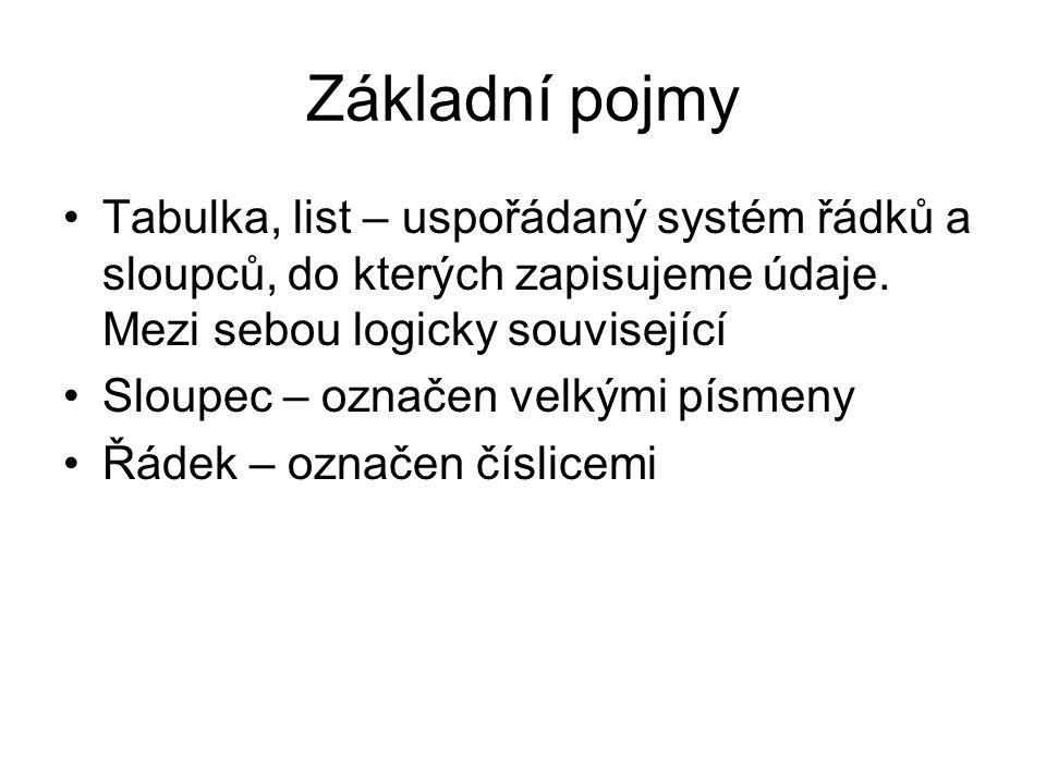 Základní pojmy Tabulka, list – uspořádaný systém řádků a sloupců, do kterých zapisujeme údaje. Mezi sebou logicky související Sloupec – označen velkým