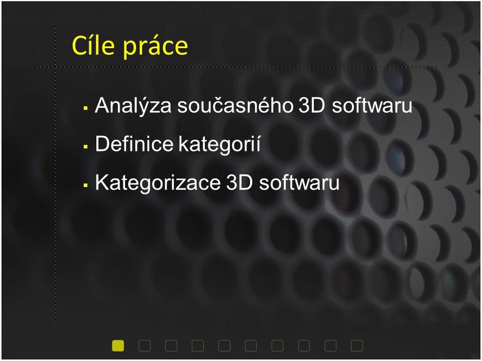 Cíle práce  Analýza současného 3D softwaru  Definice kategorií  Kategorizace 3D softwaru
