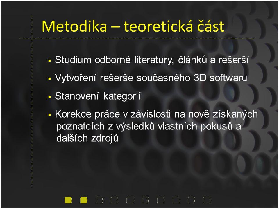 Metodika – teoretická část  Studium odborné literatury, článků a rešerší  Vytvoření rešerše současného 3D softwaru  Stanovení kategorií  Korekce práce v závislosti na nově získaných poznatcích z výsledků vlastních pokusů a dalších zdrojů