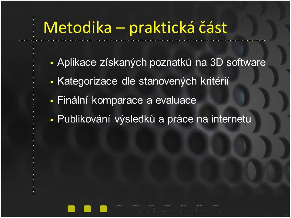 Metodika – praktická část  Aplikace získaných poznatků na 3D software  Kategorizace dle stanovených kritérií  Finální komparace a evaluace  Publikování výsledků a práce na internetu