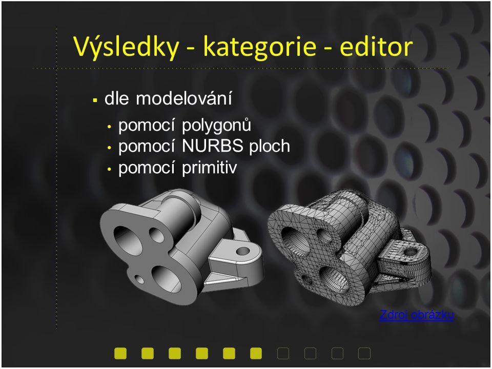 Výsledky - kategorie - editor  dle modelování pomocí polygonů pomocí NURBS ploch pomocí primitiv Zdroj obrázku