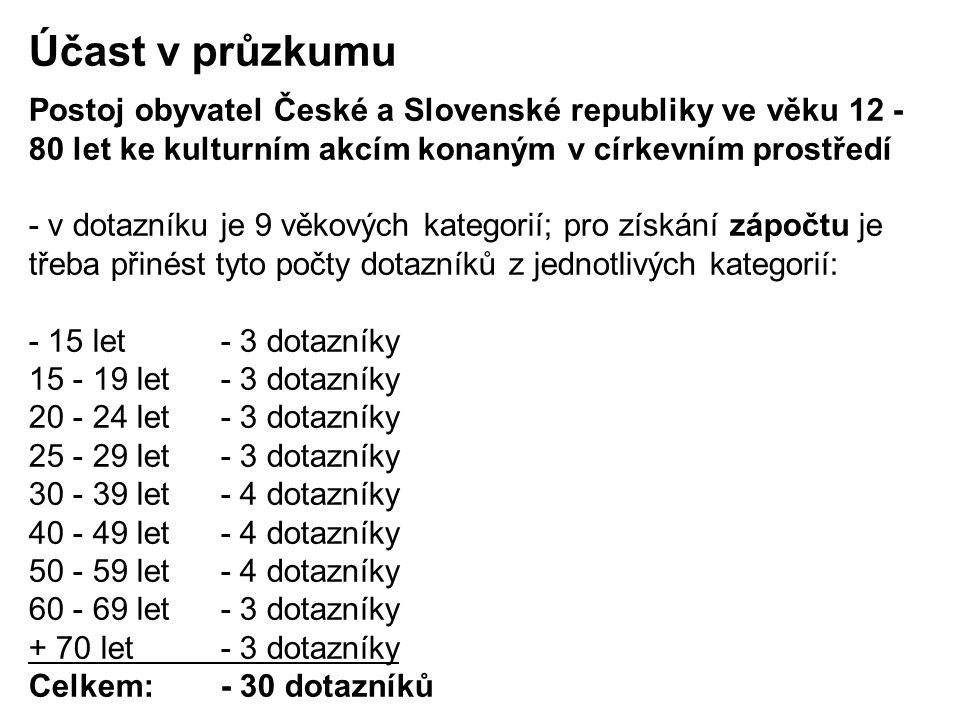 - elektronický dotazník http://akce2014.vyplnto.cz - v poslední otázce je třeba uvést Příjmení a Jméno studenta FMK (tedy Vaše), na jehož konto dotazník jde - je možné využít také dotazníků tištěných (ke stažení na www.bacuvcik.com); dotazníky se odevzdávají pouze elektronicky, tzn.