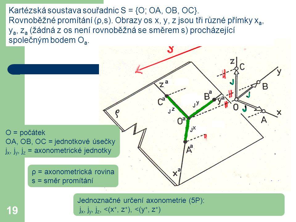 19 Kartézská soustava souřadnic S = {O; OA, OB, OC}.