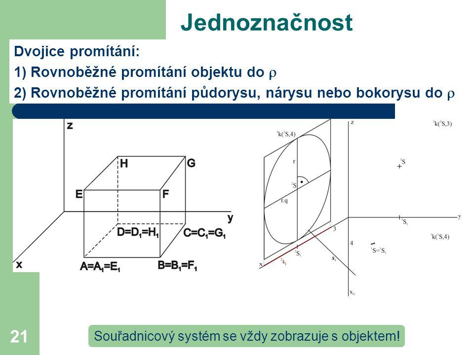 21 Jednoznačnost Dvojice promítání: 1) Rovnoběžné promítání objektu do  2) Rovnoběžné promítání půdorysu, nárysu nebo bokorysu do  Souřadnicový systém se vždy zobrazuje s objektem!