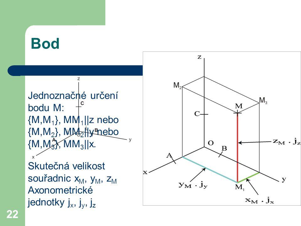 22 Bod Skutečná velikost souřadnic x M, y M, z M Axonometrické jednotky j x, j y, j z Jednoznačné určení bodu M: {M,M 1 }, MM 1 ||z nebo {M,M 2 }, MM 2 ||y nebo {M,M 3 }, MM 3 ||x.