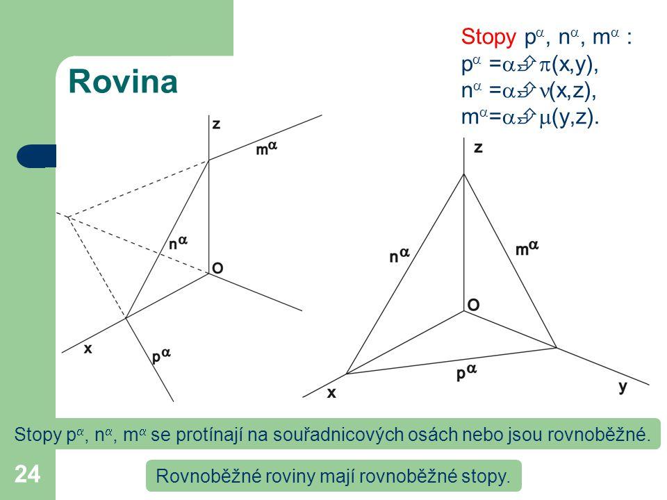24 Rovina Stopy p , n , m  : p  =    (x,y), n  =   (x,z), m  =    (y,z).