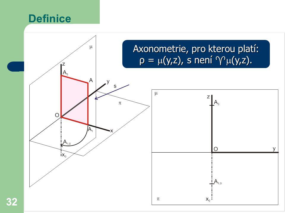 32 Definice Axonometrie, pro kterou platí: ρ =  (y,z), s není   (y,z).