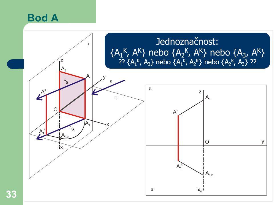 33 Bod A Jednoznačnost: {A 1 K, A K } nebo {A 2 K, A K } nebo {A 3, A K } ?.