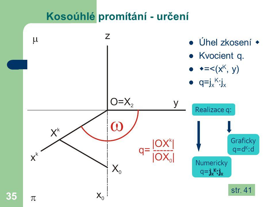 35 Kosoúhlé promítání - určení Úhel zkosení  Kvocient q.