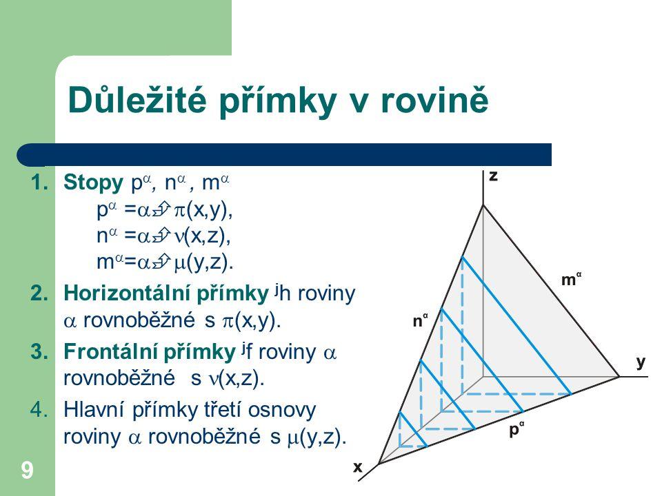 9 Důležité přímky v rovině 1.Stopy p , n , m  p  =    (x,y), n  =   (x,z), m  =    (y,z).