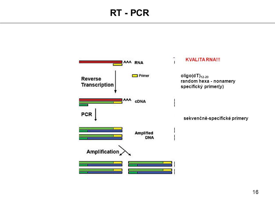 16 RT - PCR oligo(dT) 12-20 random hexa - nonamery specifický primer(y) KVALITA RNA!!! sekvenčně-specifické primery