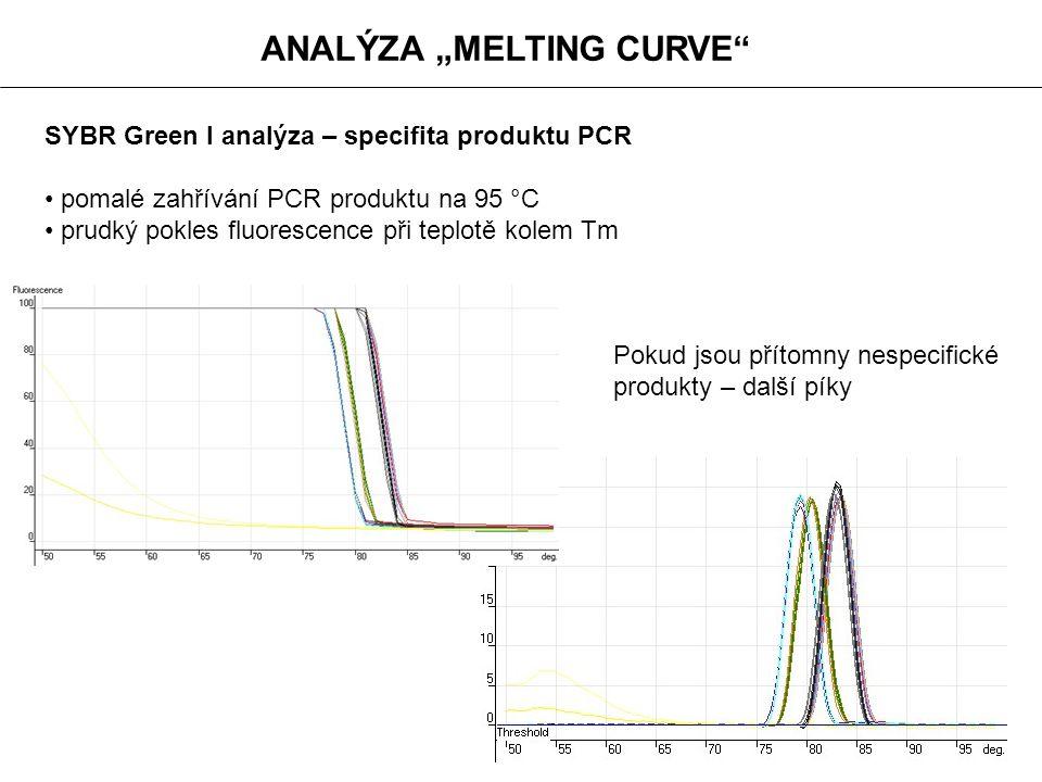 """29 ANALÝZA """"MELTING CURVE"""" SYBR Green I analýza – specifita produktu PCR pomalé zahřívání PCR produktu na 95 °C prudký pokles fluorescence při teplotě"""