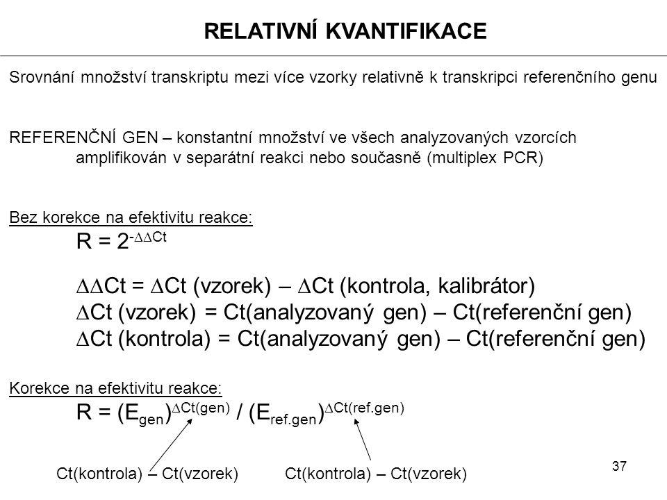 37 Srovnání množství transkriptu mezi více vzorky relativně k transkripci referenčního genu REFERENČNÍ GEN – konstantní množství ve všech analyzovanýc