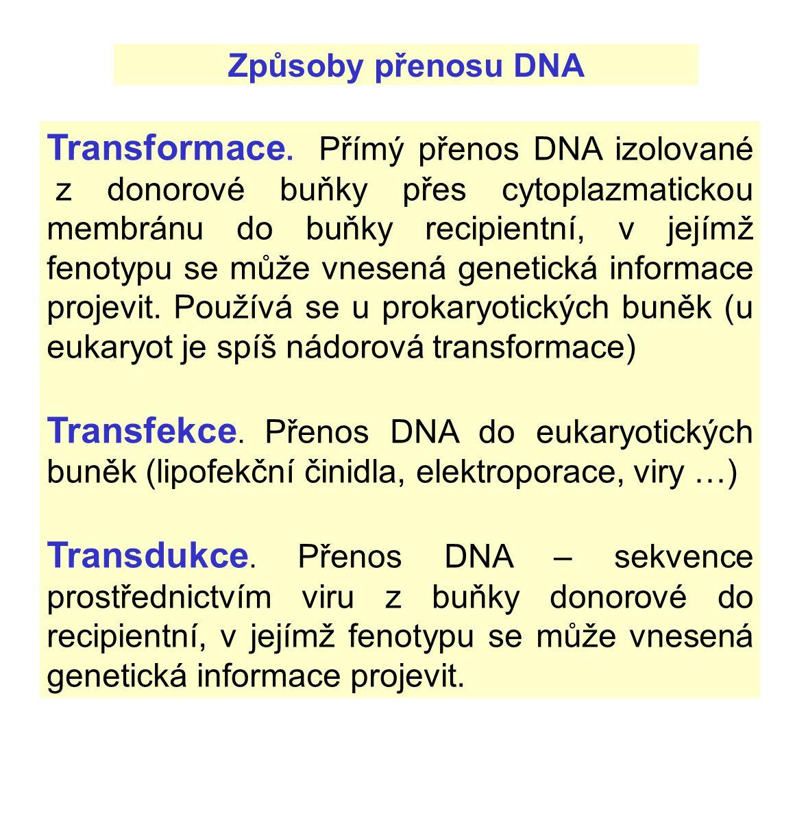 Způsoby přenosu DNA Transformace.
