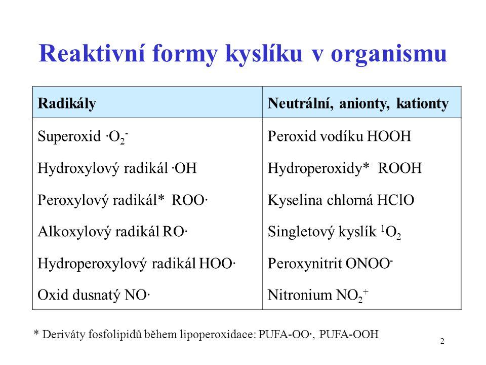 2 Reaktivní formy kyslíku v organismu RadikályNeutrální, anionty, kationty Superoxid ·O 2 - Hydroxylový radikál ·OH Peroxylový radikál* ROO· Alkoxylov