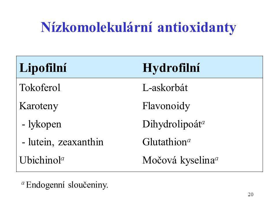 20 Nízkomolekulární antioxidanty LipofilníHydrofilní Tokoferol Karoteny - lykopen - lutein, zeaxanthin Ubichinol a L-askorbát Flavonoidy Dihydrolipoát