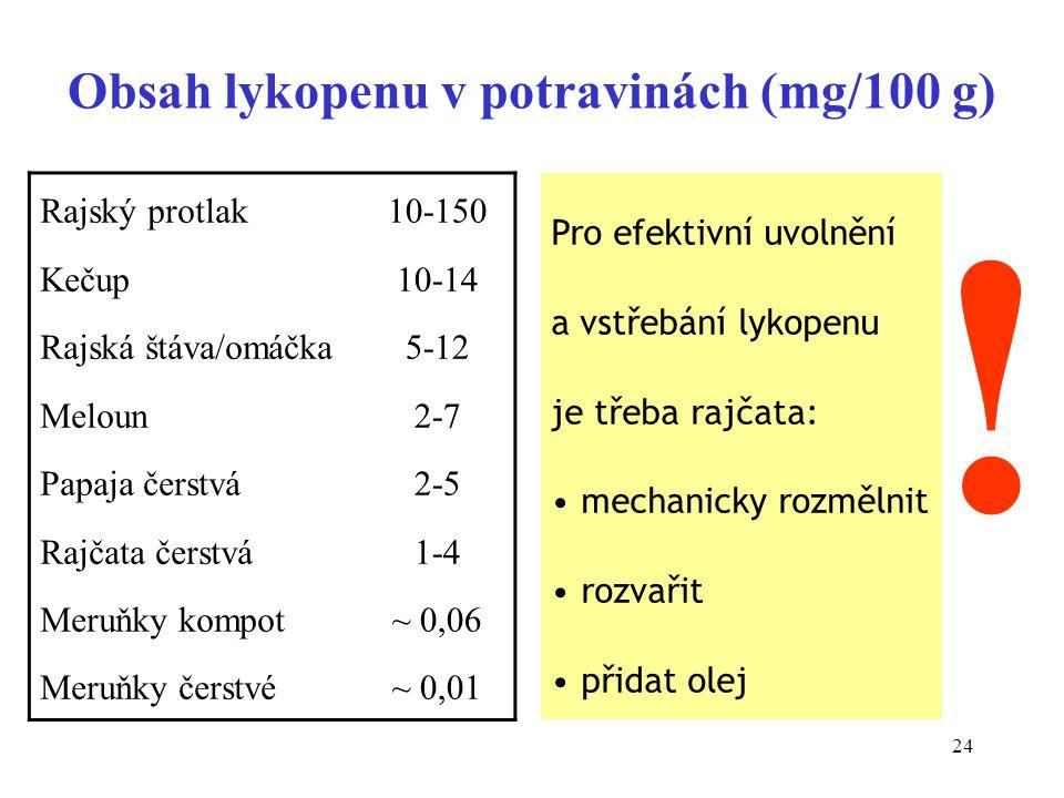 24 Obsah lykopenu v potravinách (mg/100 g) Rajský protlak Kečup Rajská štáva/omáčka Meloun Papaja čerstvá Rajčata čerstvá Meruňky kompot Meruňky čerst