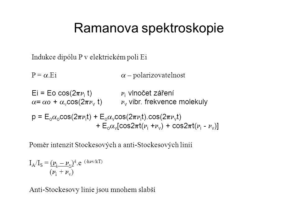 Ramanova spektroskopie Indukce dipólu P v elektrickém poli Ei P = .Ei  – polarizovatelnost Ei = Eo cos(2  i t) i vlnočet záření  +  v cos(2