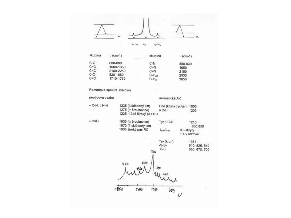 Ramanova spektroskopie Resonanční Ramanova spektra cyt c: 1340 – 1550 cm-1: oxidační a vazebný stav hemového Fe.
