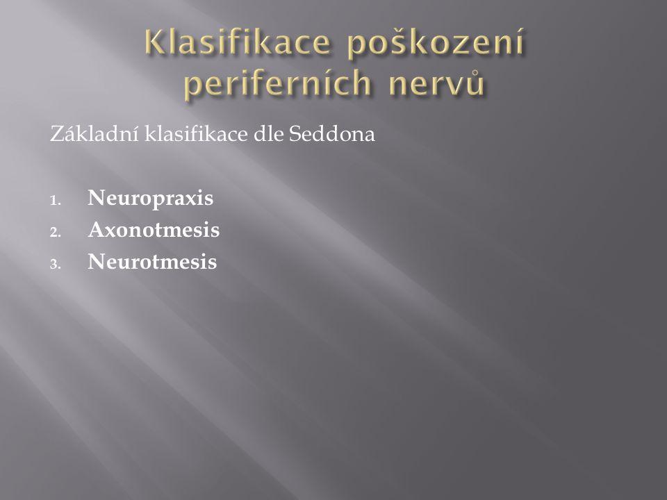 Základní klasifikace dle Seddona 1. Neuropraxis 2. Axonotmesis 3. Neurotmesis