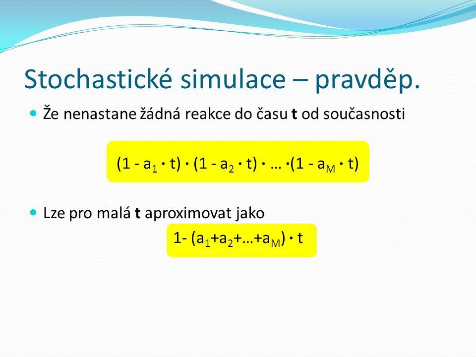 Že nenastane žádná reakce do času t od současnosti (1 - a 1 ∙ t) ∙ (1 - a 2 ∙ t) ∙ … ∙(1 - a M ∙ t) Lze pro malá t aproximovat jako 1- (a 1 +a 2 +…+a M ) ∙ t Stochastické simulace – pravděp.