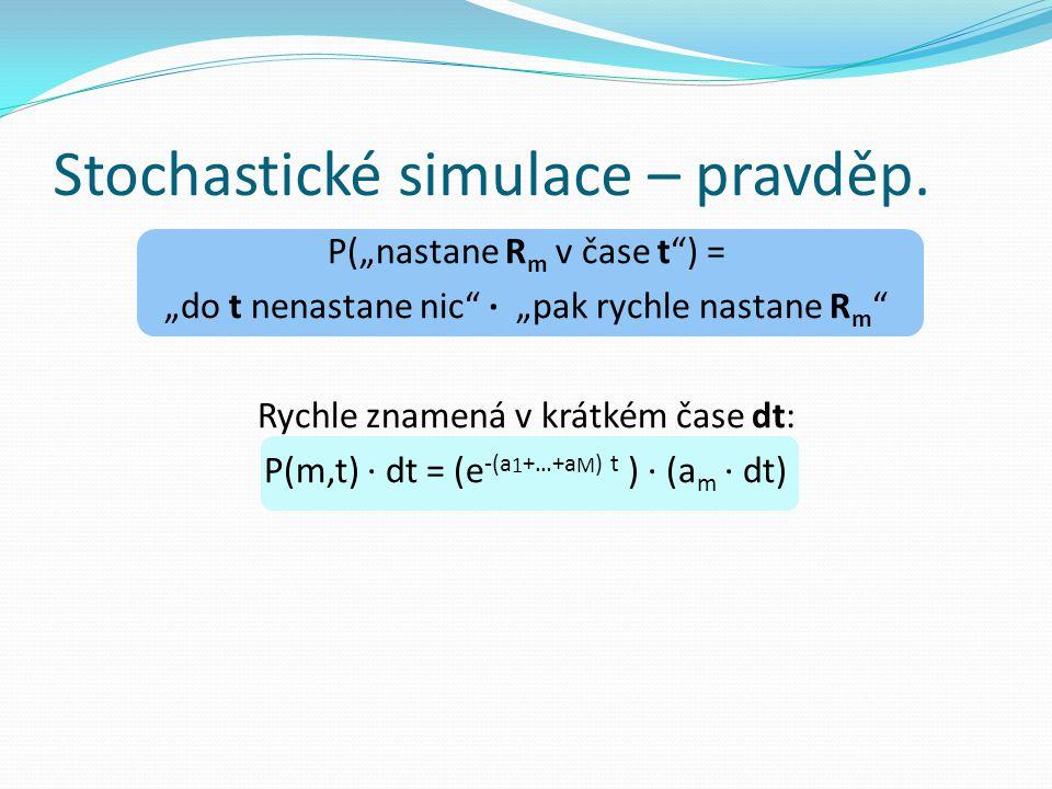 """P(""""nastane R m v čase t ) = """"do t nenastane nic ∙ """"pak rychle nastane R m Rychle znamená v krátkém čase dt: P(m,t) ∙ dt = (e -(a 1 +…+a M ) t ) ∙ (a m ∙ dt) Stochastické simulace – pravděp."""