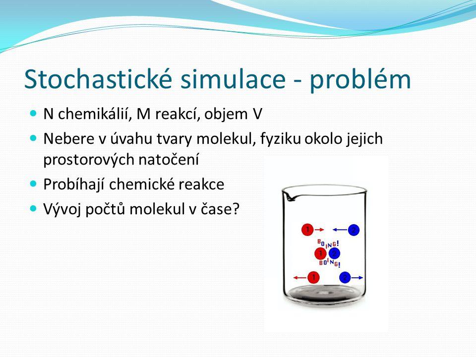 Stochastické simulace - problém N chemikálií, M reakcí, objem V Nebere v úvahu tvary molekul, fyziku okolo jejich prostorových natočení Probíhají chemické reakce Vývoj počtů molekul v čase