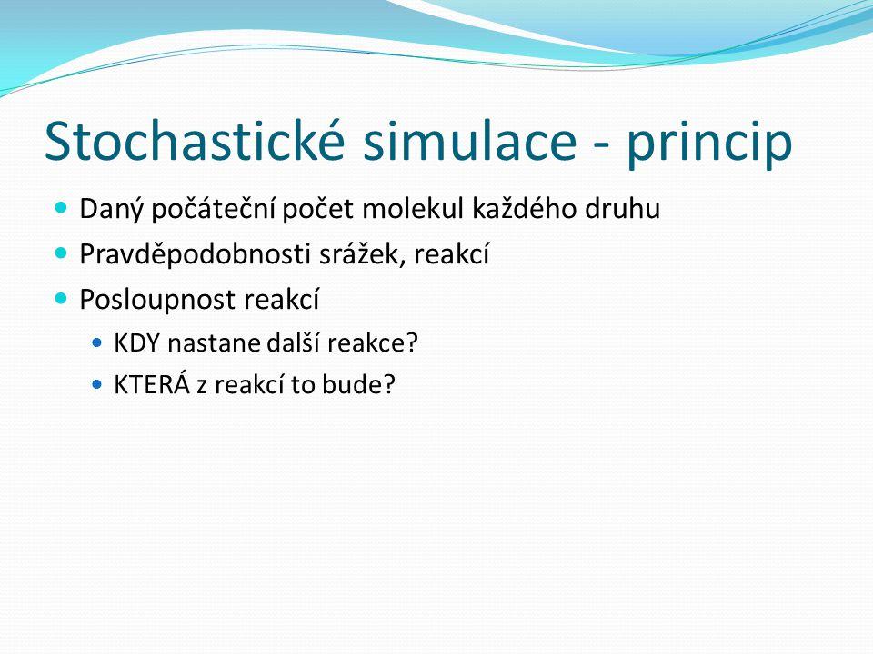Stochastické simulace - princip Daný počáteční počet molekul každého druhu Pravděpodobnosti srážek, reakcí Posloupnost reakcí KDY nastane další reakce.