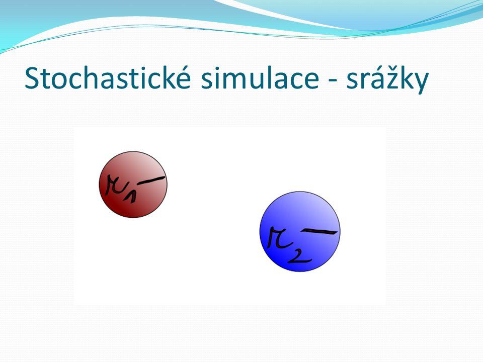 Stochastické simulace - srážky