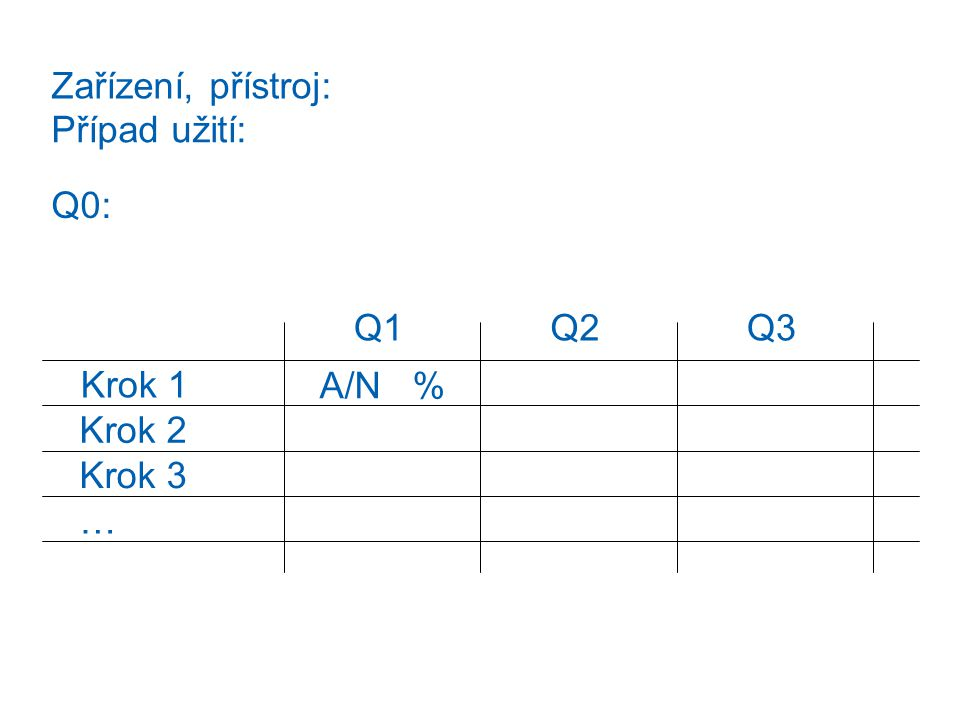 Q1Q2Q3 Krok 1 Krok 2 Krok 3 … A/N % Q0: Případ užití: Zařízení, přístroj: