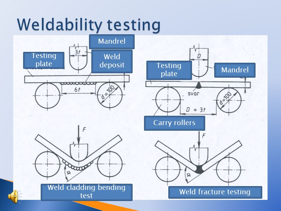  Weld's quality depends on the type of used technology  Depends on prescribed conditions  Steel construction welding, piping welding, vessels of nuclear reactors  Quality of welds are important – it is necessary to test them