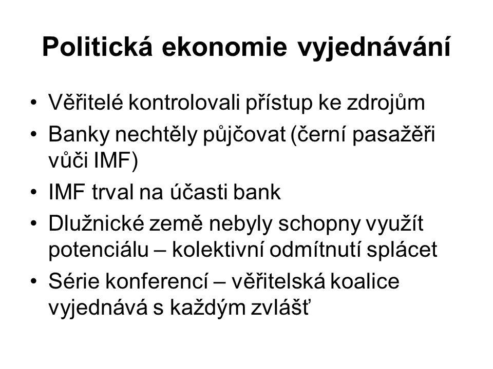 Politická ekonomie vyjednávání Věřitelé kontrolovali přístup ke zdrojům Banky nechtěly půjčovat (černí pasažěři vůči IMF) IMF trval na účasti bank Dlužnické země nebyly schopny využít potenciálu – kolektivní odmítnutí splácet Série konferencí – věřitelská koalice vyjednává s každým zvlášť