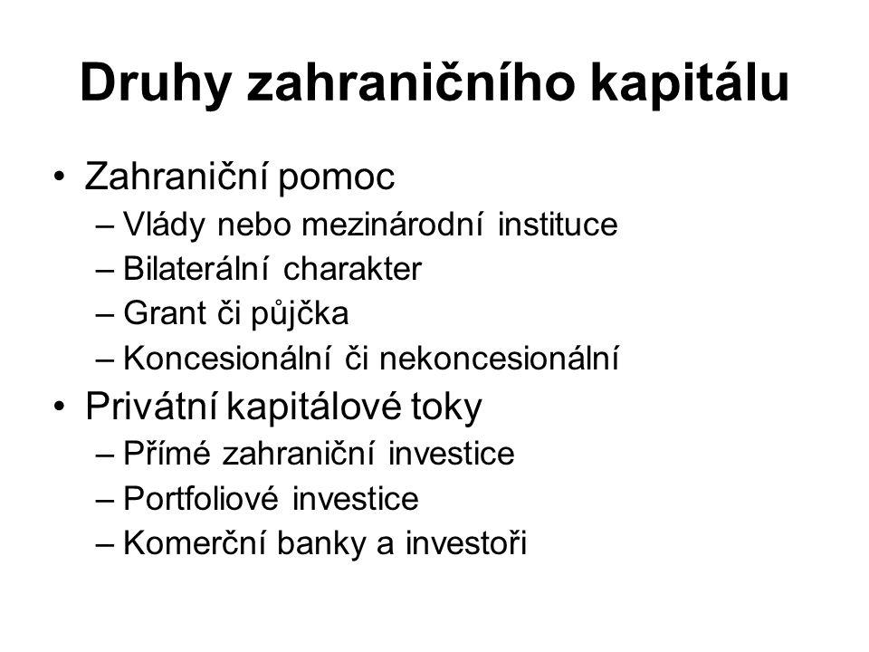 Druhy zahraničního kapitálu Zahraniční pomoc –Vlády nebo mezinárodní instituce –Bilaterální charakter –Grant či půjčka –Koncesionální či nekoncesionální Privátní kapitálové toky –Přímé zahraniční investice –Portfoliové investice –Komerční banky a investoři