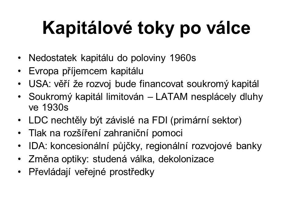Kapitálové toky po válce Nedostatek kapitálu do poloviny 1960s Evropa příjemcem kapitálu USA: věří že rozvoj bude financovat soukromý kapitál Soukromý kapitál limitován – LATAM nesplácely dluhy ve 1930s LDC nechtěly být závislé na FDI (primární sektor) Tlak na rozšíření zahraniční pomoci IDA: koncesionální půjčky, regionální rozvojové banky Změna optiky: studená válka, dekolonizace Převládají veřejné prostředky