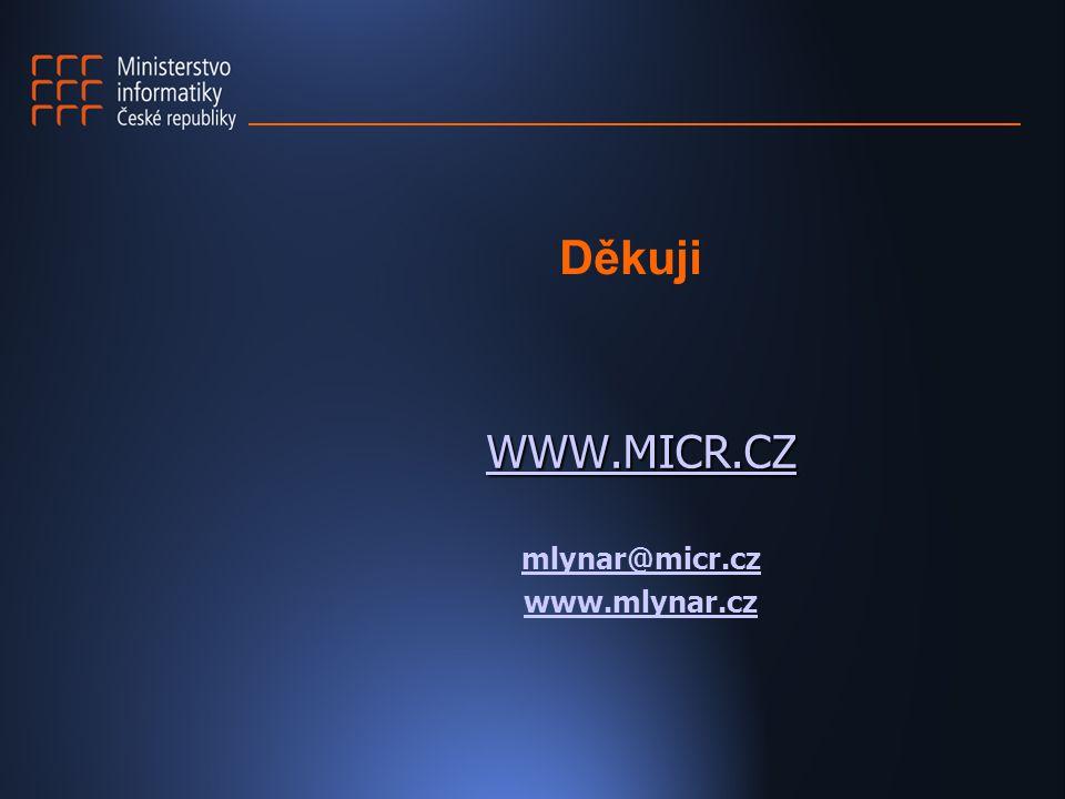 Děkuji WWW.MICR.CZ mlynar@micr.cz www.mlynar.cz