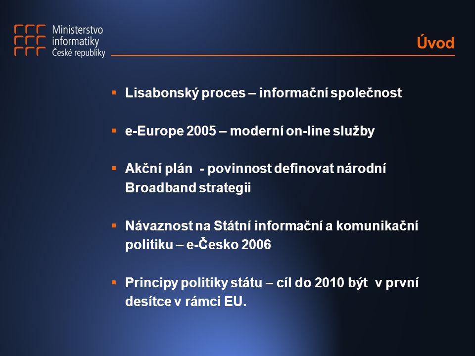 Úvod  Lisabonský proces – informační společnost  e-Europe 2005 – moderní on-line služby  Akční plán - povinnost definovat národní Broadband strategii  Návaznost na Státní informační a komunikační politiku – e-Česko 2006  Principy politiky státu – cíl do 2010 být v první desítce v rámci EU.
