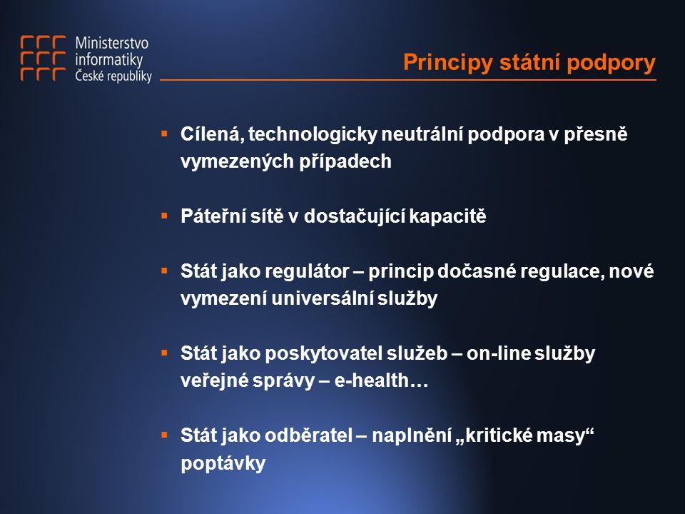 Principy státní podpory  Cílená, technologicky neutrální podpora v přesně vymezených případech  Páteřní sítě v dostačující kapacitě  Stát jako regu