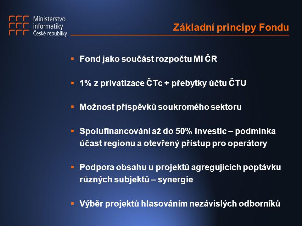 Základní principy Fondu  Fond jako součást rozpočtu MI ČR  1% z privatizace ČTc + přebytky účtu ČTU  Možnost příspěvků soukromého sektoru  Spolufinancování až do 50% investic – podmínka účast regionu a otevřený přístup pro operátory  Podpora obsahu u projektů agregujících poptávku různých subjektů – synergie  Výběr projektů hlasováním nezávislých odborníků