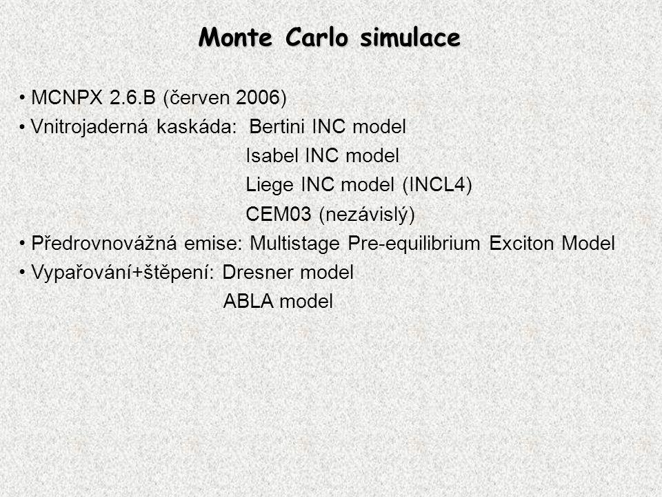 Monte Carlo simulace MCNPX 2.6.B (červen 2006) Vnitrojaderná kaskáda: Bertini INC model Isabel INC model Liege INC model (INCL4) CEM03 (nezávislý) Předrovnovážná emise: Multistage Pre-equilibrium Exciton Model Vypařování+štěpení: Dresner model ABLA model