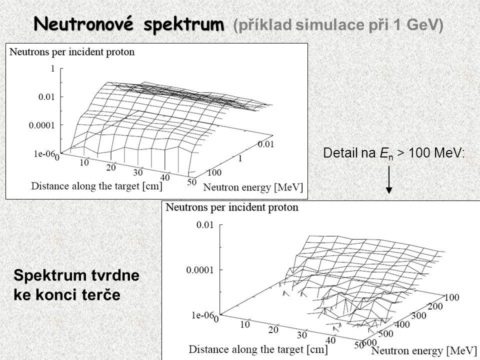 Neutronové spektrum Neutronové spektrum (příklad simulace při 1 GeV) Spektrum tvrdne ke konci terče Detail na E n > 100 MeV: